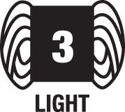 3 - DK, Light Worsted